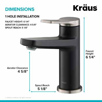 Faucet Information 1