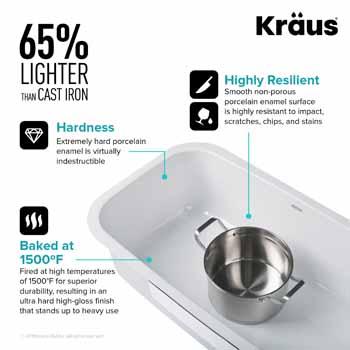 65% Lighter