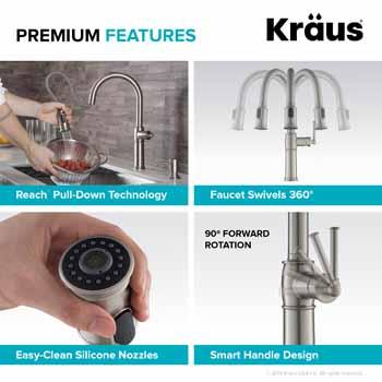 Premium Features