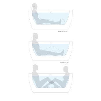 Person Bathing Diagram