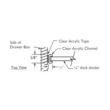 Channel Dividers