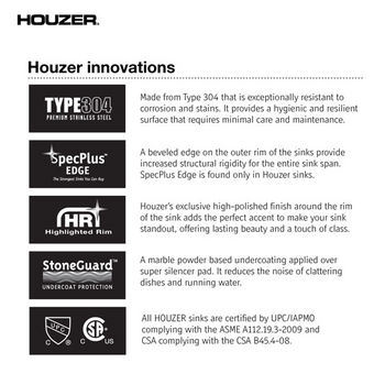 Houzer Innovations Info