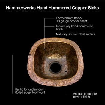 Copper Sink Specification