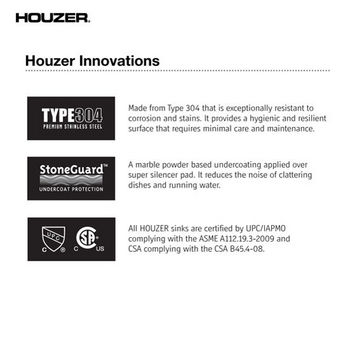 3 Features Innovation Info