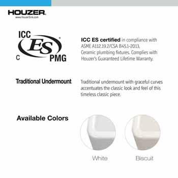 ICC ES Certified Info