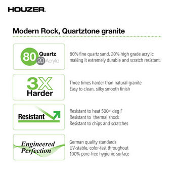 Quartztone 4 Features Info