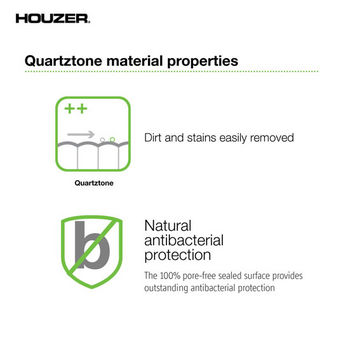 Quartztone Properties