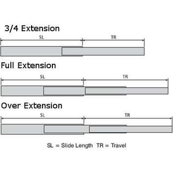 Extension Guide