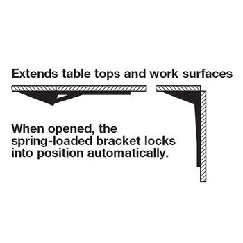 Extend Surfaces Illustration