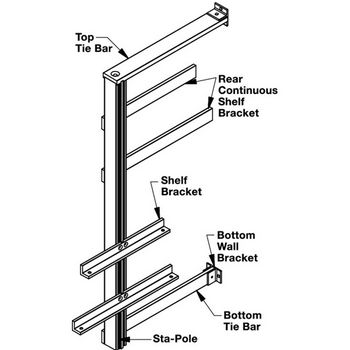 "Hafele 21C Sta-Pole System Wall Standard, Aluminum Matt, 28"" Length"
