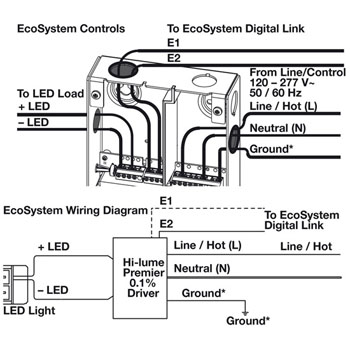Lighting Lutron Led Transformer Ecosystem Smart Digital