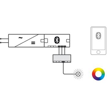 RGB Setup Illustration