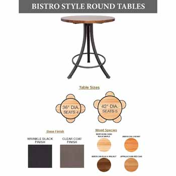 Round Table Configuration