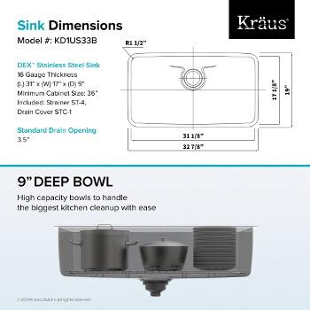 "33"" Sink Dimensions"