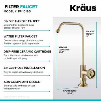 Kraus Filter