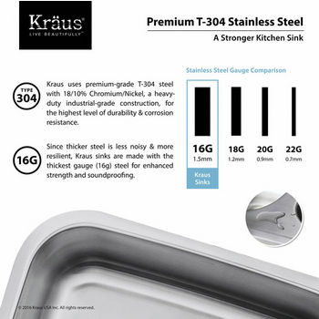 Kraus Stainless Steel Gauge Specifications