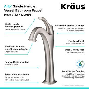 SFS - Faucet Details 2