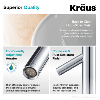 Kraus White Round Ceramic Sink and Sheven Faucet, Chrome