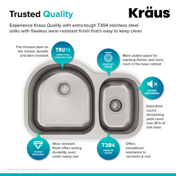 Trusted Quality