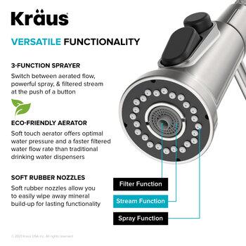 KRAUS Versatile Functionality Info