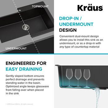 Drop-In / Undermount Design Info