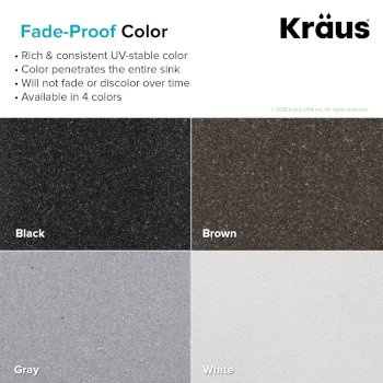 Fade Proof Color Info