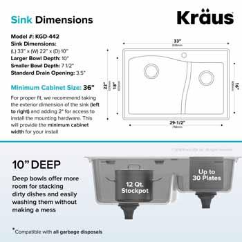 Kraus White Sink Dimensions