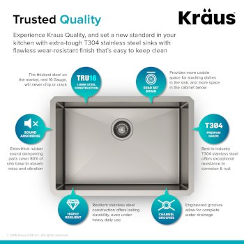 Trusted Quality Info