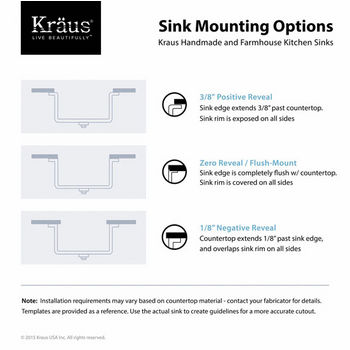 Sink Mounting Options