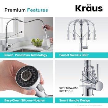 Premium Features Info