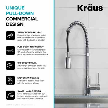 Faucet Specifications 2