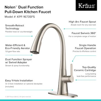 Nolen Series Faucet Info