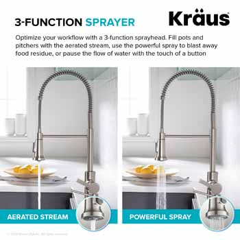 All Finishes - 3 Function Sprayer