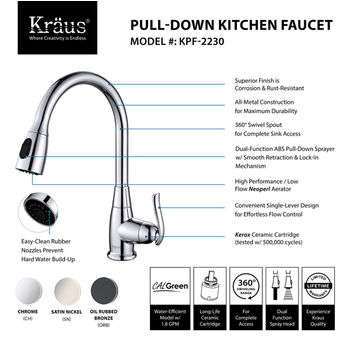 Kraus Faucet Specifications