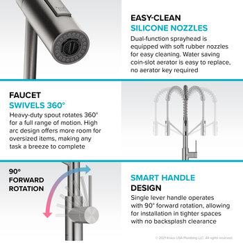 Dual Function Sprayhead Info