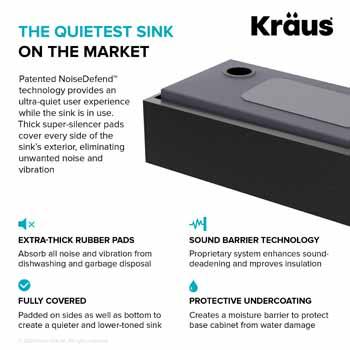 Quietest Sink