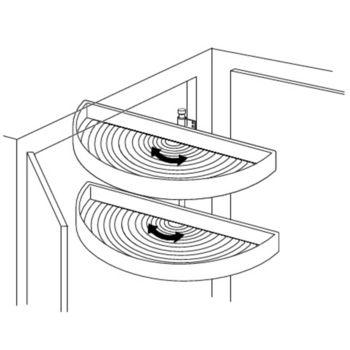 Rotation Diagram