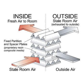 Fresh Air Information