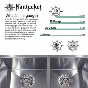 Whats in a Gauge