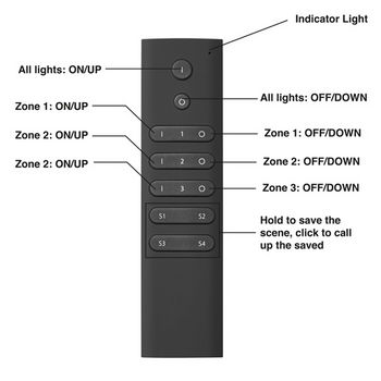 Tresco by Rev-A-Shelf FREEDiM Series 12VDC 3-Zone Remote Dimmer, Black, 3V Lithium Battery Included