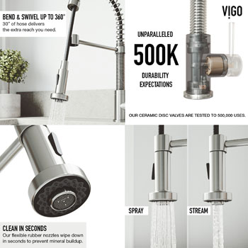 Faucet in Stainless Steel Information
