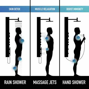 Vigo Shower Panel Settings