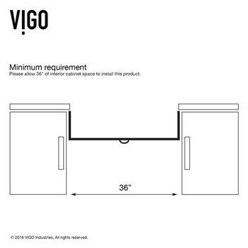 Minimum Cabinet Requirement