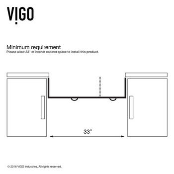 Minimum Cabinet Requirement