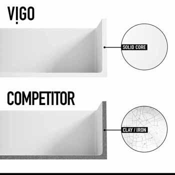 Vigo Competitor