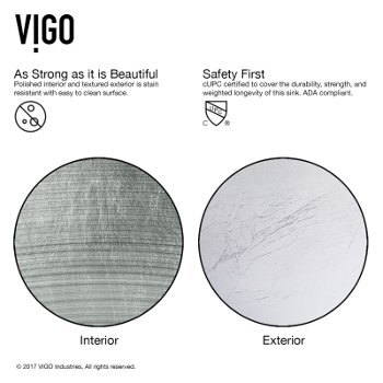 VGT1061 Surface Area Info