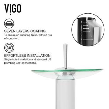 Vigo Seven Layers Coating